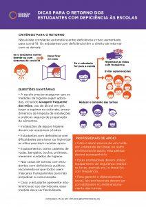 Instituto Rodrigo Mendes apresenta síntese da Pesquisa sobre protocolos para Educação Inclusiva durante a pandemia