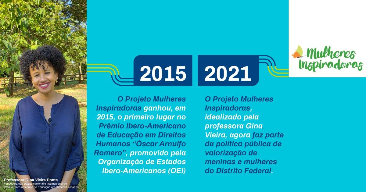 Projeto vencedor do Prêmio Ibero-Americano de Educação em Direitos Humanos vira política pública
