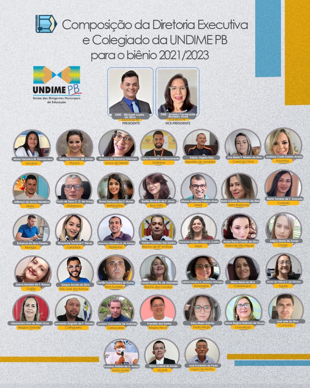 Undime PB realiza Fórum virtual e elege nova diretoria e colegiado para o biênio (2021/2023)