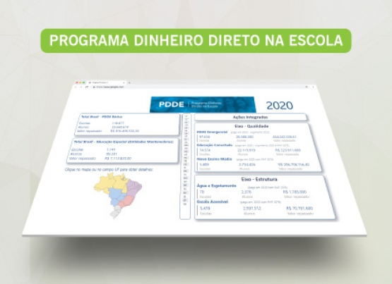 FNDE publica painel dinâmico sobre a execução do PDDE em 2020