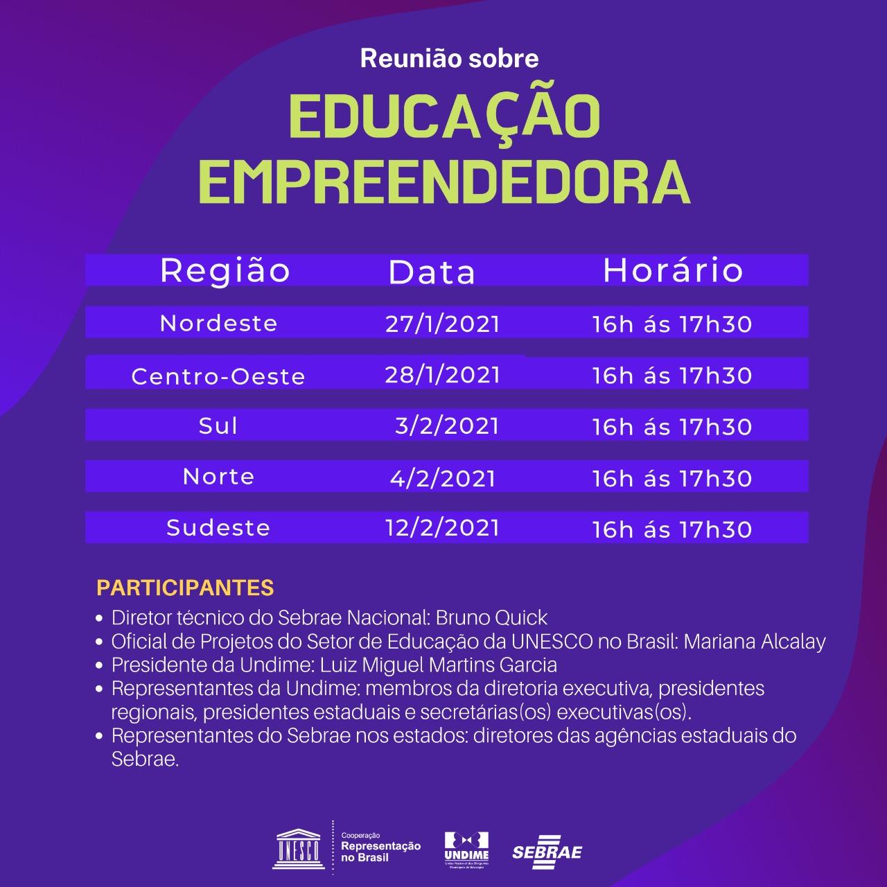 Undime promove encontros regionais com as seccionais para tratar de educação empreendedora