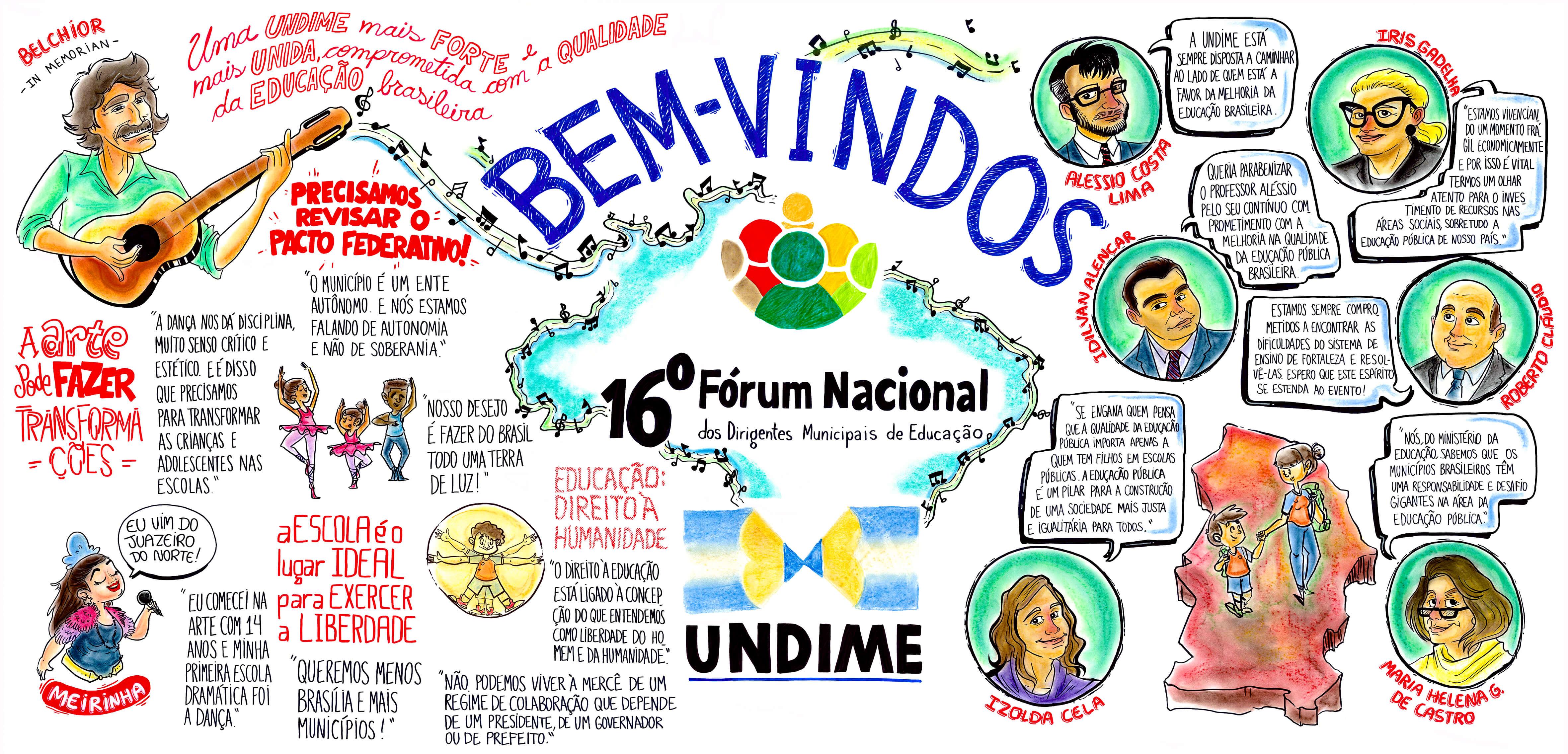 Conteúdo apresentado no 16º Fórum Nacional da Undime está disponível em paineis