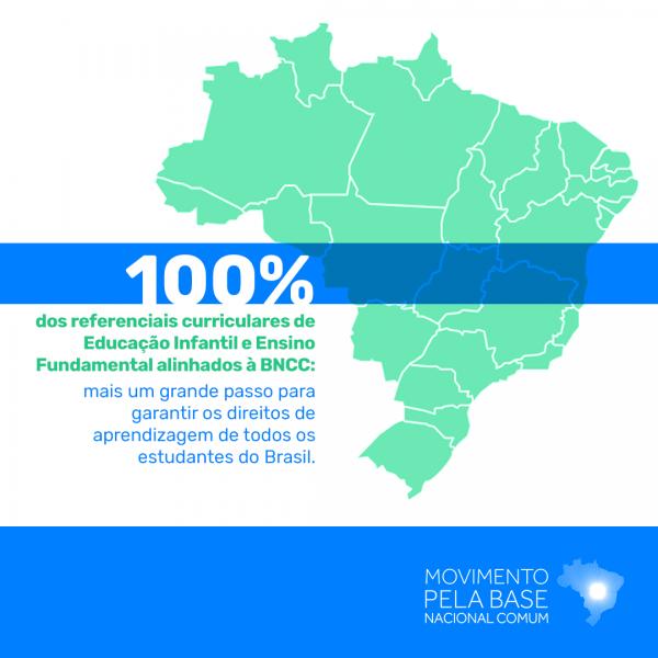 Brasil tem 100% de referenciais curriculares da Educação Infantil e Ensino Fundamental alinhados à BNCC