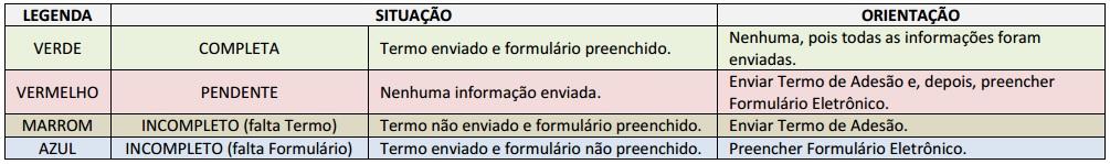 Material da Provinha Brasil - Como recebe-lo?!